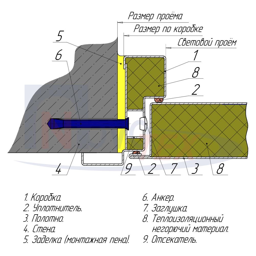 Схема передач камаз 4310