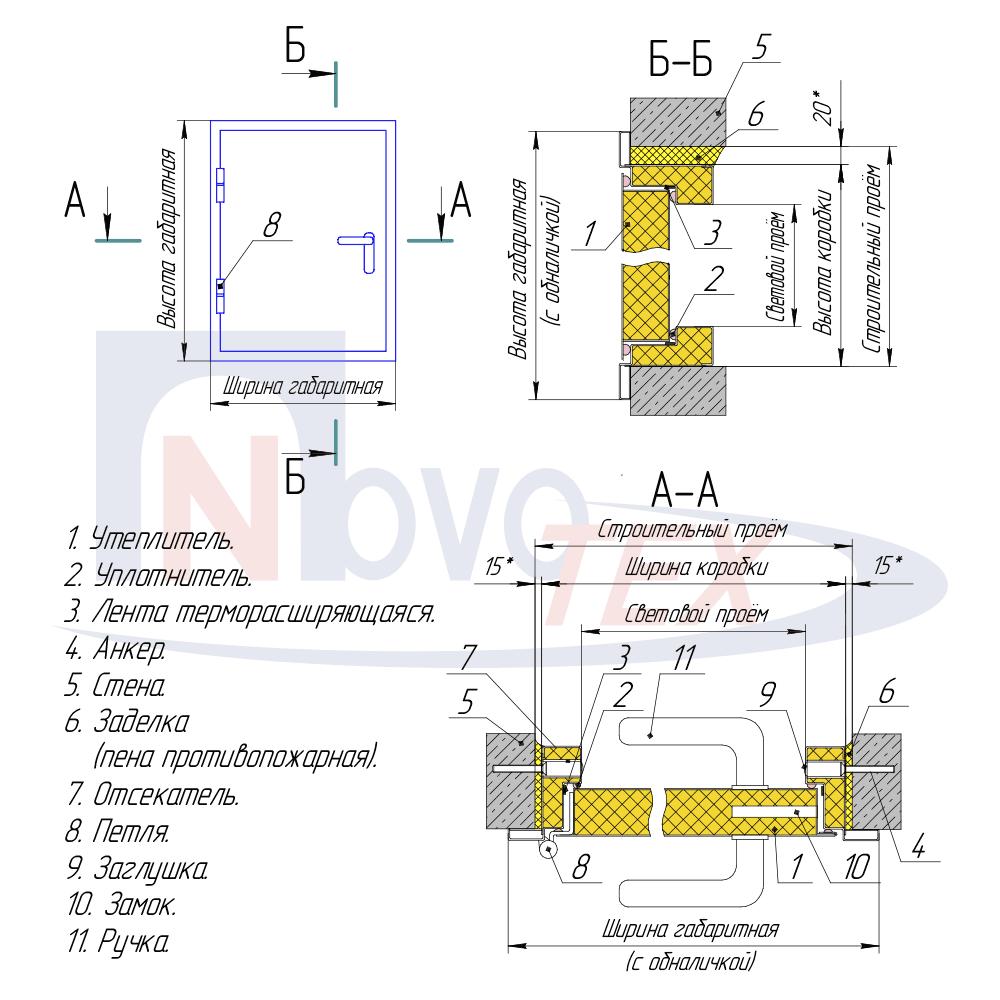 технические характеристики противопожарного люка лпм 01