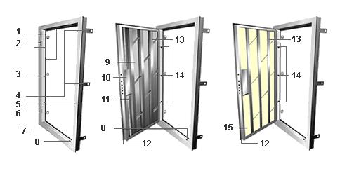 Как сделать металлическую дверь своими руками.чертеж